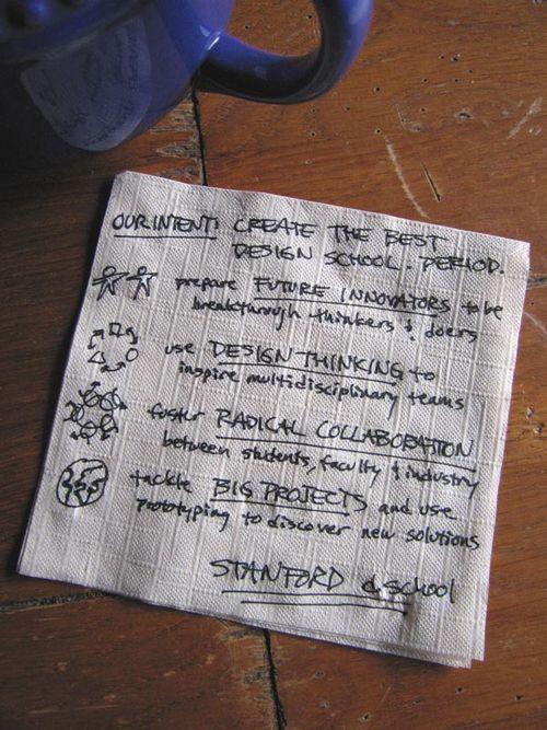 D.school kembel rodriguez manifesto