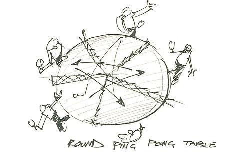 Wheels-pingpong-blog480