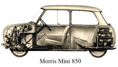 Minimorris